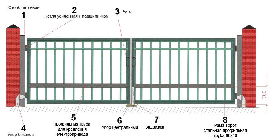 Ворота промышленные распашные с калиткой в Судогде